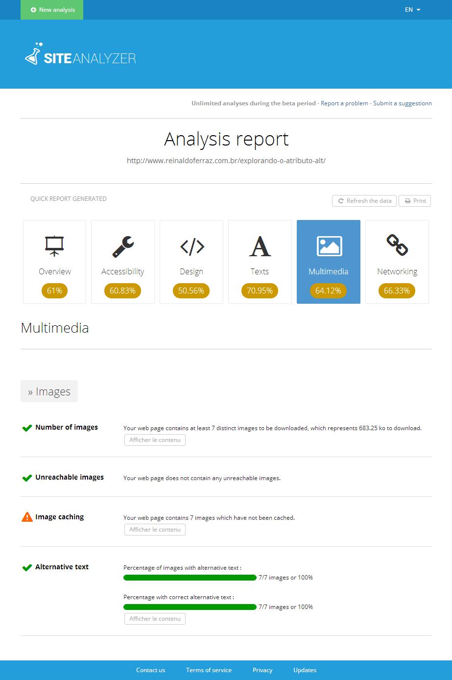 O ranking passou para 64,12% com o uso adequado do atributo ALT